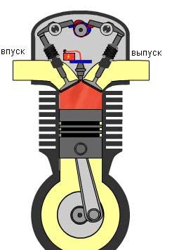Клуб любителей четырехтактных скутеров - все о китайских скутерах: ремонт скутера, тюнинг китайских скутеров, запчасти для четырехтактных скутеров, усройство вариатора скутера, карбюратора скутера и других узлов китайского скутера.