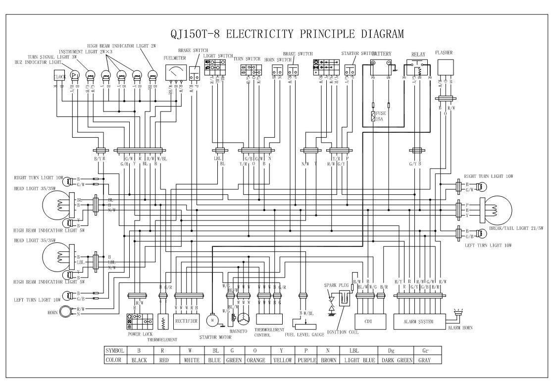 электросхема скутера - Практическая схемотехника.