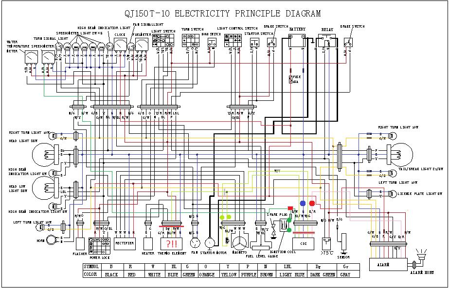 Схема электрики стелс аутлендер 150