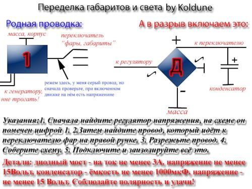 Главная деталь на схеме